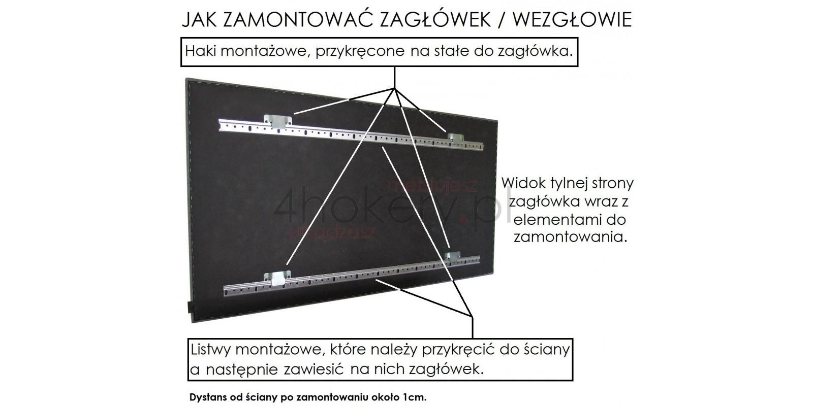 Hugo Zagłówek Elementowy ściana Garderoby Z Paneli